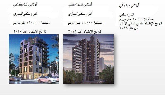 مشاريع البناء المخططة